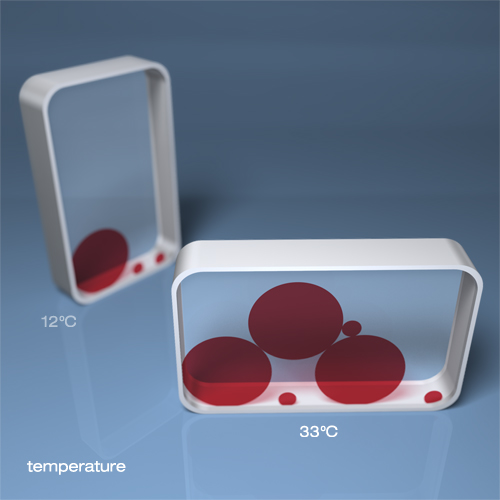 Interactive thermometer