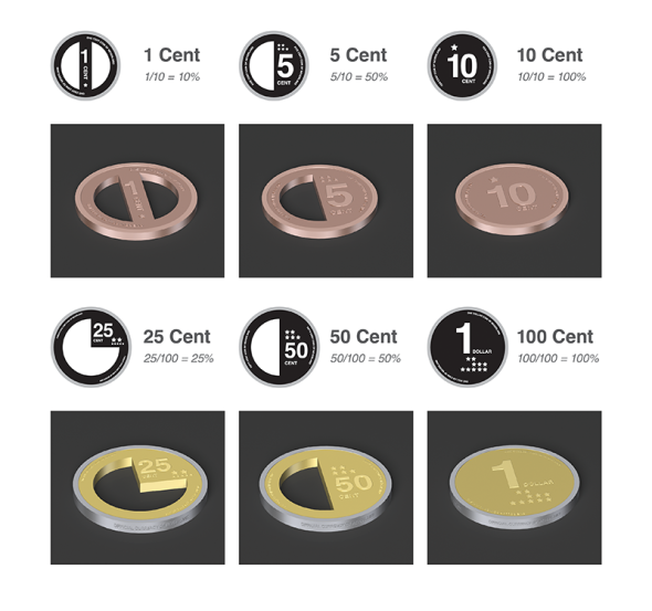 infographic_coins